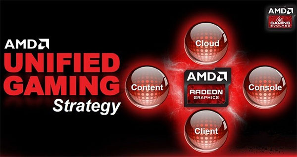 unified-gaming-amd