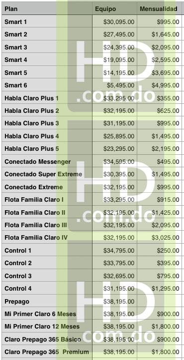 precios-galaxy-s5-claro-dominicana
